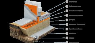 Нужно ли утеплять плитный фундамент?