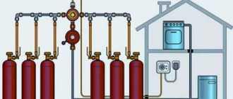 Сжиженный газ для отопления дачи: делаем выбор